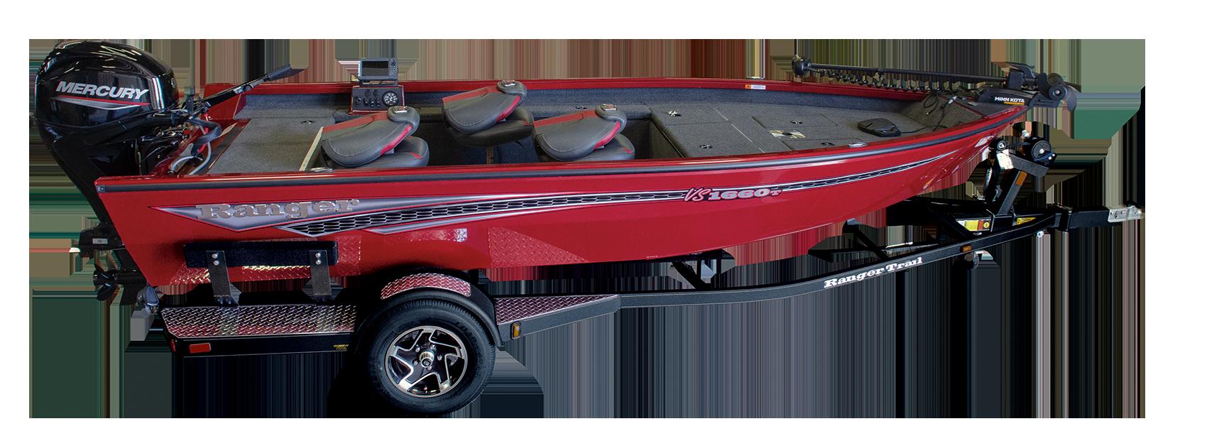New Aluminum Tiller Model from Ranger